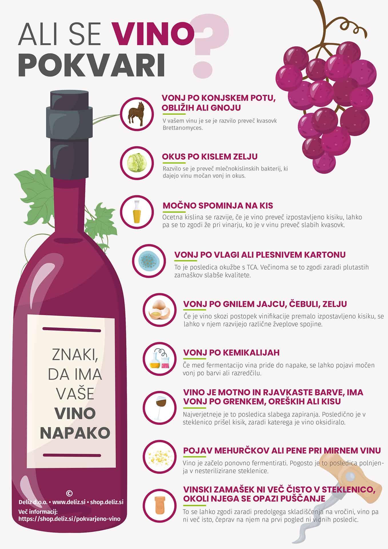 Pokvarjeno vino infografika - napake v vinu